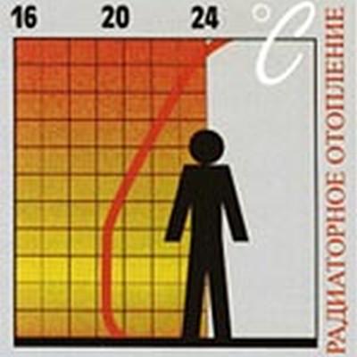 Кривая радиаторное отопление