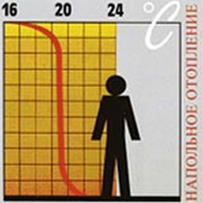 Кривая напольное отопление
