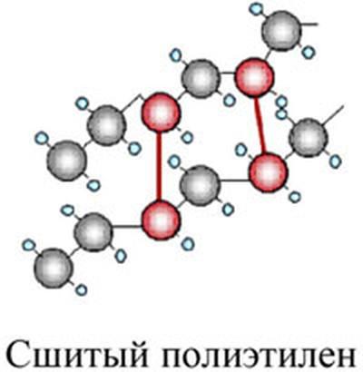 Химические связи в сшитом полиэтилене