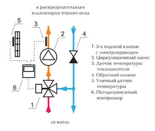 Схема подключения 3-х ходового смесительного клапана