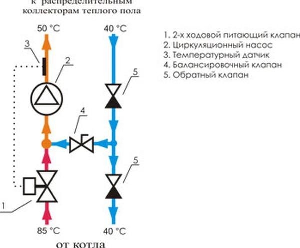 Схема подключения 2-х ходового зонного клапана