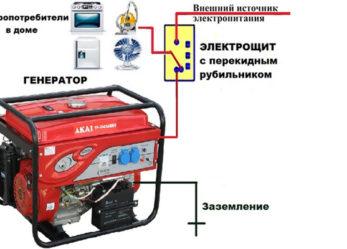 Купить стабилизатор напряжения энергия voltron рсн 10000