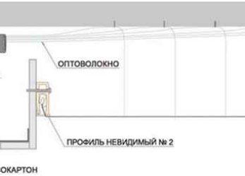 Как происходит установка натяжных потолков с эффектом «звездное небо»?
