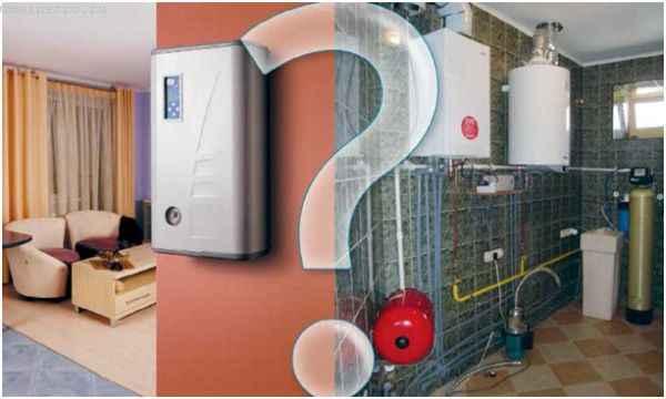 Газовый или электрический котел?