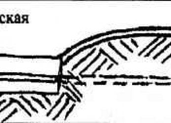 Прокол под дорогой (асфальт или бетон)