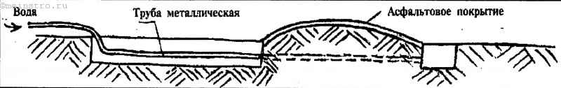 Схема прокола под дорогой (асфальт или бетон)