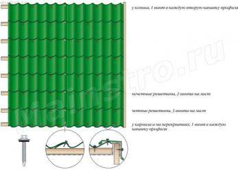 Кровли из металлочерепицы: Правила укладки металлочерепицы