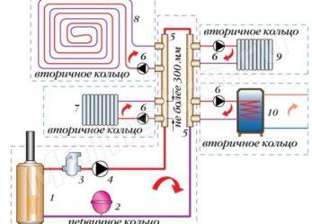 Первично-вторичные кольца отопительных систем