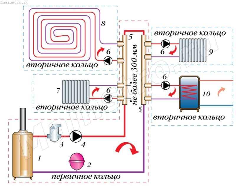 Пример схемы отопления с первично-вторичными кольцами