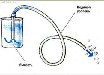 Заправка водяного уровня