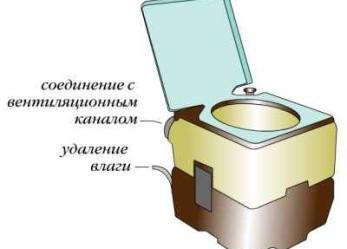 Способы очистки канализационных стоков