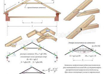 Треугольная трехшарнирная арка с приподнятой затяжкой