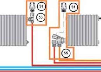 Схема подключения радиаторов и радиаторных вентилей