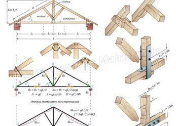 Треугольная трехшарнирная арка с бабкой и подкосами