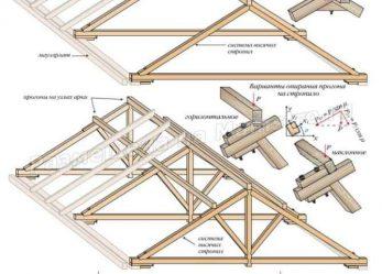 Конструктивная схема комбинированной стропильной системы