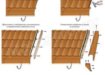Кровли из композитной металлочерепицы: Монтаж композитной черепицы на карнизных свесах и вальмах