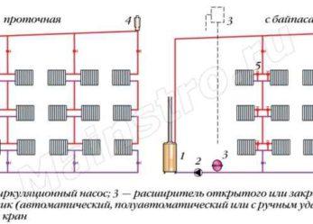 Вертикальные однотрубные системы водяного отопления