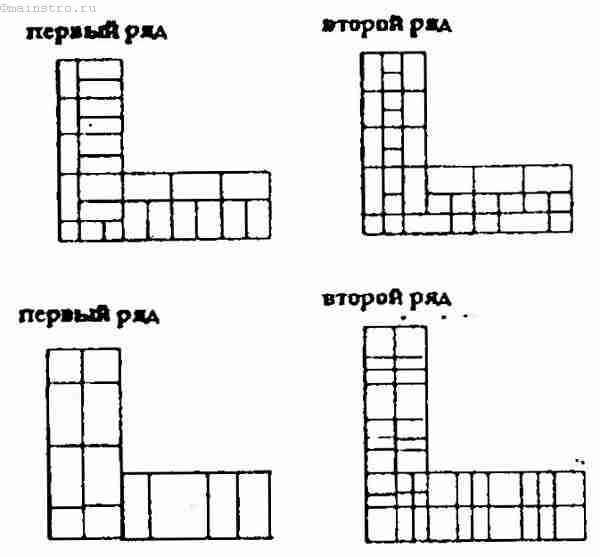 Ремонт квартир черновые работы Этапы производства