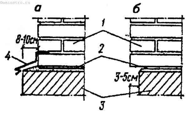 Начало кирпичной кладки наружных стен при выступающем (а) и западающей (б) цоколе