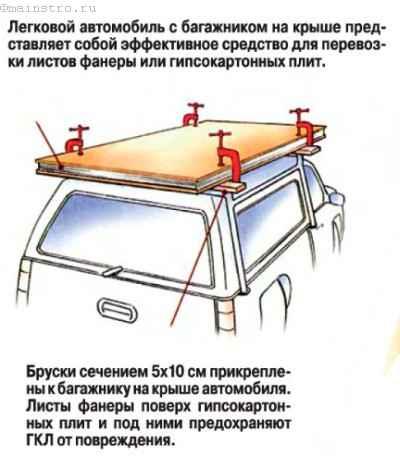 редство для перевозки листов фанеры или гипсокартонных плит