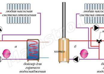 Системы отопления с первично-вторичными кольцами
