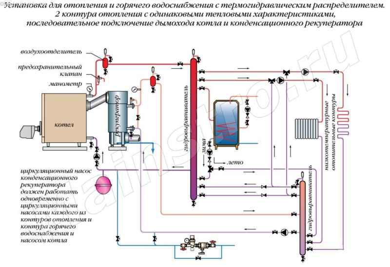 Система отопления частного дома с двумя котлами