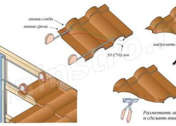 Кровли из композитной металлочерепицы: Укладка композитной металлочерепицы на коньках и в ендовах