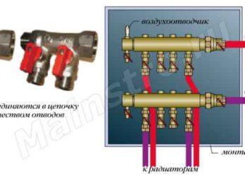 Коллекторные системы отопления
