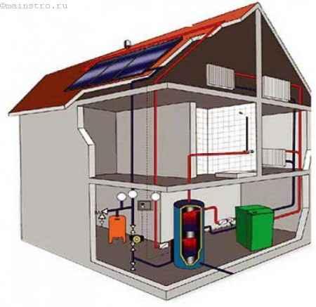 Водная система отопления двухэтажного дома