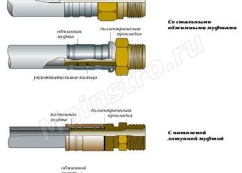 Соединение металлопластиковых труб с пресс-фитингами