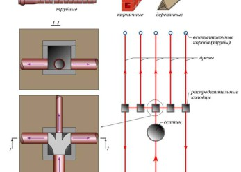 Септик: создание естественных условий для аэробной доочистки