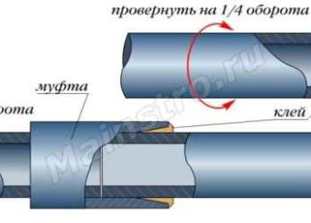 Клеевое соединение труб из ПВХ
