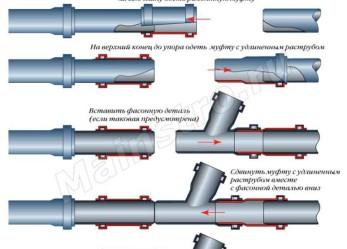Установка ремонтных муфт на пластиковые трубы