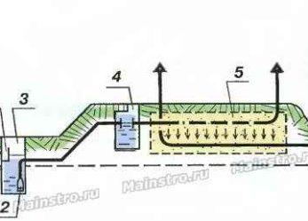 Автономная канализация. Компоновочные решения