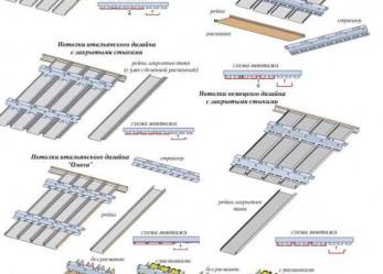 Как устанавливать реечный потолок: порядок работ и секреты монтажа