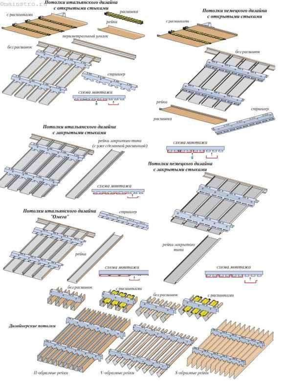 Дизайны реечных потолков