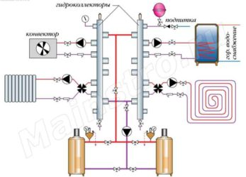 Схемы отопительных систем с двумя и более котлами