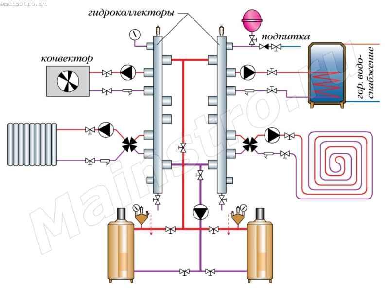 Схема отопления из двух полуколец с наращиванием мощности установкой второго котла