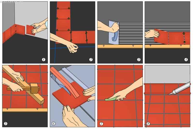 Последовательность облицовки пола неглазурованной плиткой