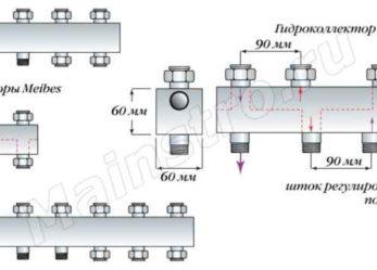 Комбинированные системы отопления
