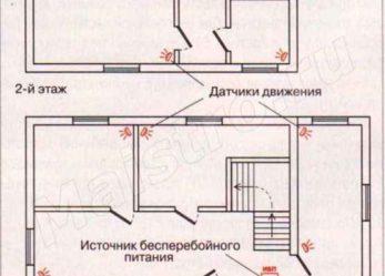 Охранный комплекс для дачи