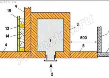 Пожаробезопасность бани: о металлах в конструкции