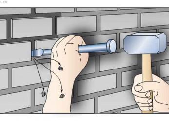 Правила выравнивания стен при помощи штукатурки