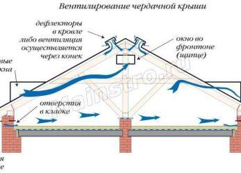 Влияние водяного пара и температуры воздуха