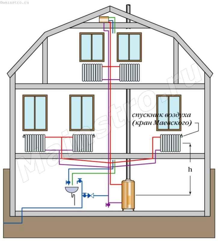 Схема двухтрубной системы отопления с нижней разводкой и естественной циркуляцией теплоносителя
