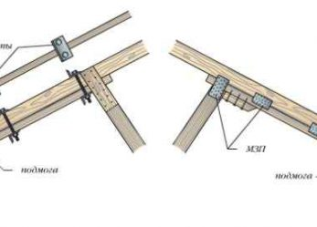 Усиление и ремонт существующих стропильных конструкций