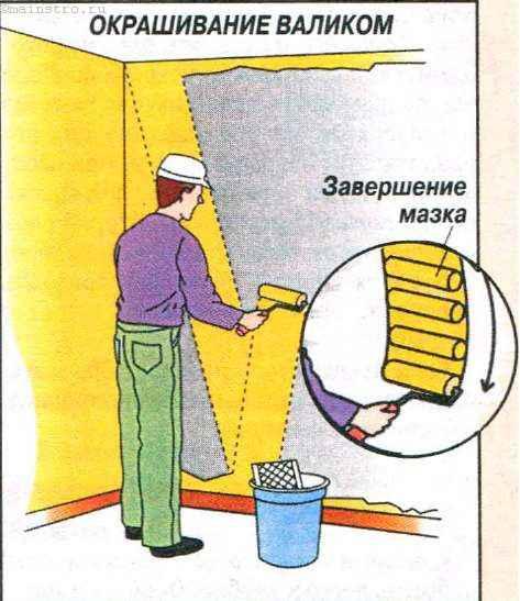 окрашивание валиком