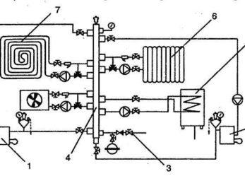 Как выполнить обвязку системы с двумя котлами?