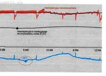 Эксплуатационные особенности тепловых насосов типа «воздух-вода», критерии выбора