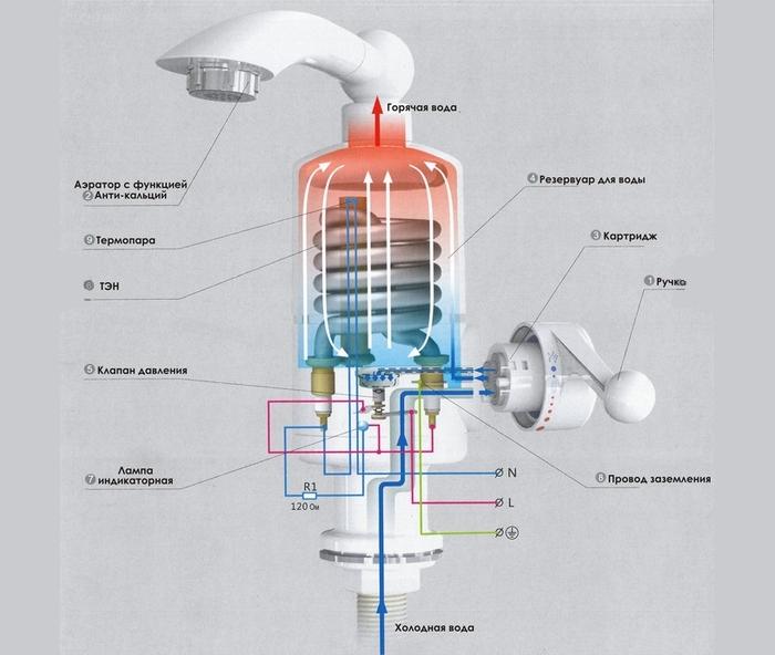 Кран мгновенного нагрева воды
